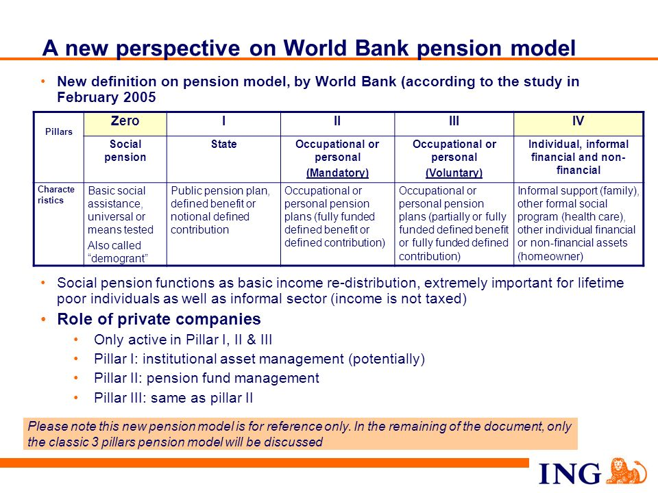 A new perspective on World Bank pension model