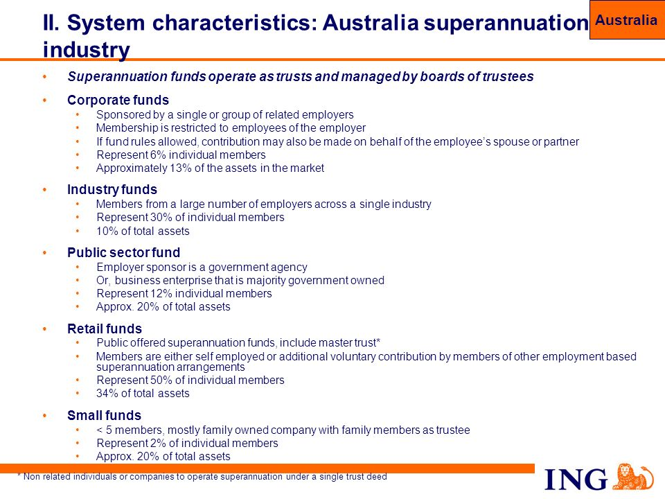 II. System characteristics: Australia superannuation industry