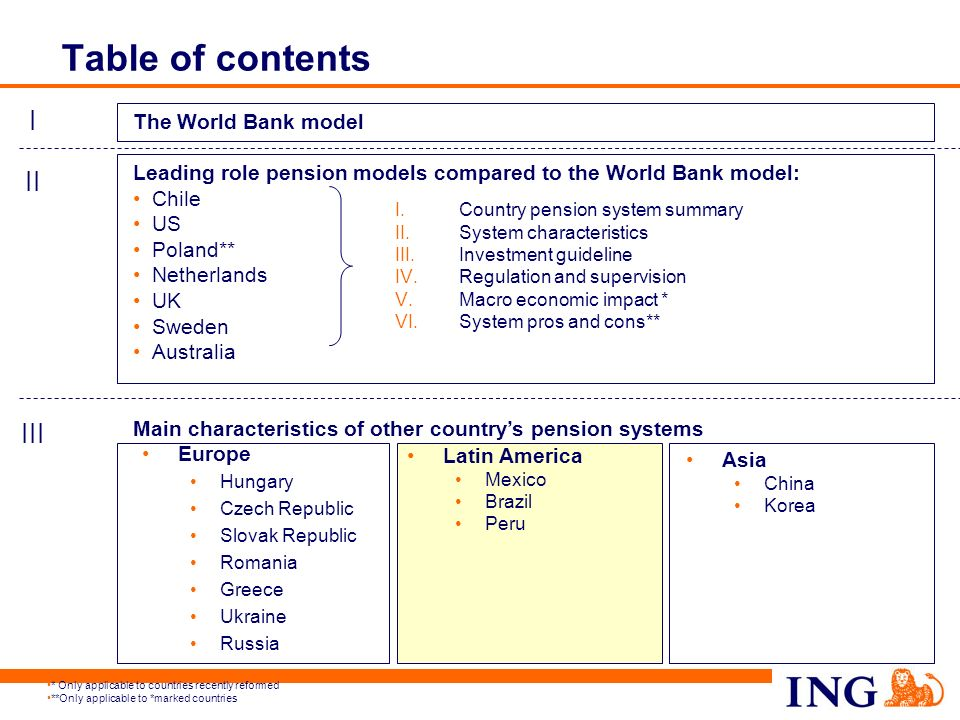 Table of contents I II III The World Bank model