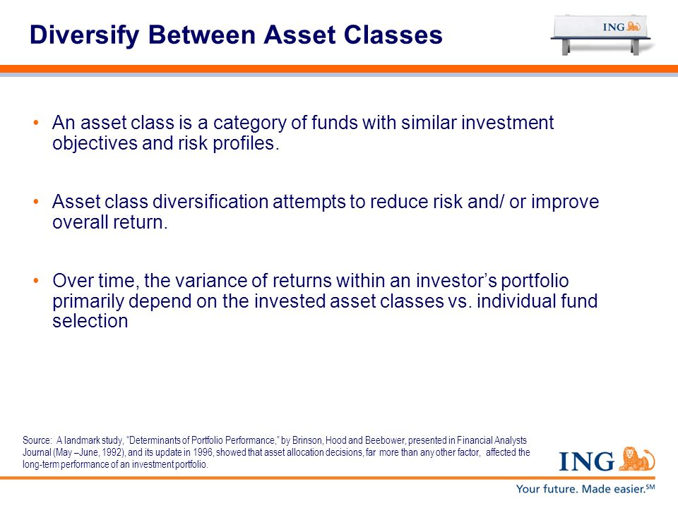 Diversify Between Asset Classes