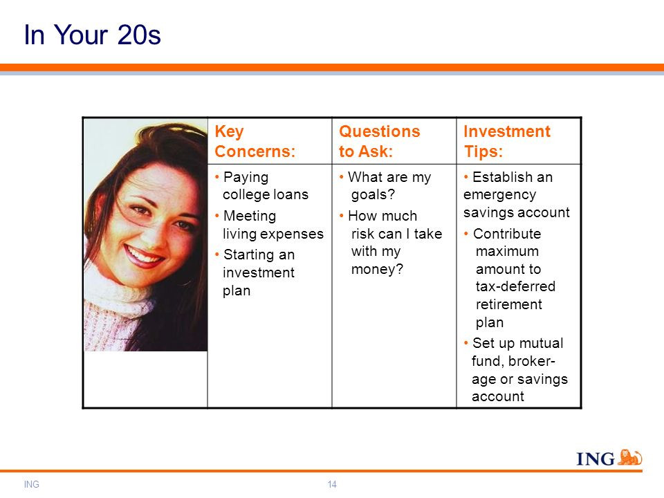 In Your 20s Key Concerns: Questions to Ask: Investment Tips: