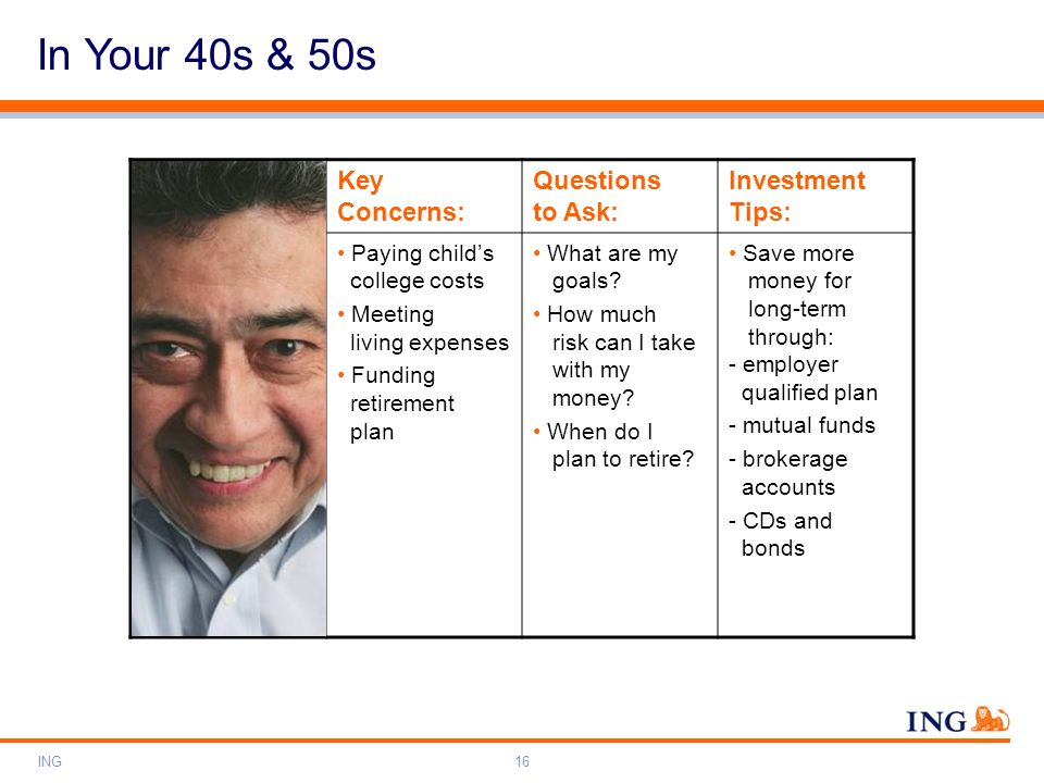 In Your 40s & 50s Key Concerns: Questions to Ask: Investment Tips:
