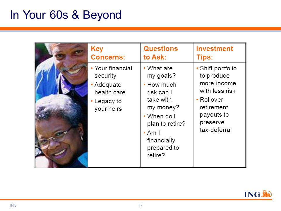 In Your 60s & Beyond Key Concerns: Questions to Ask: Investment Tips:
