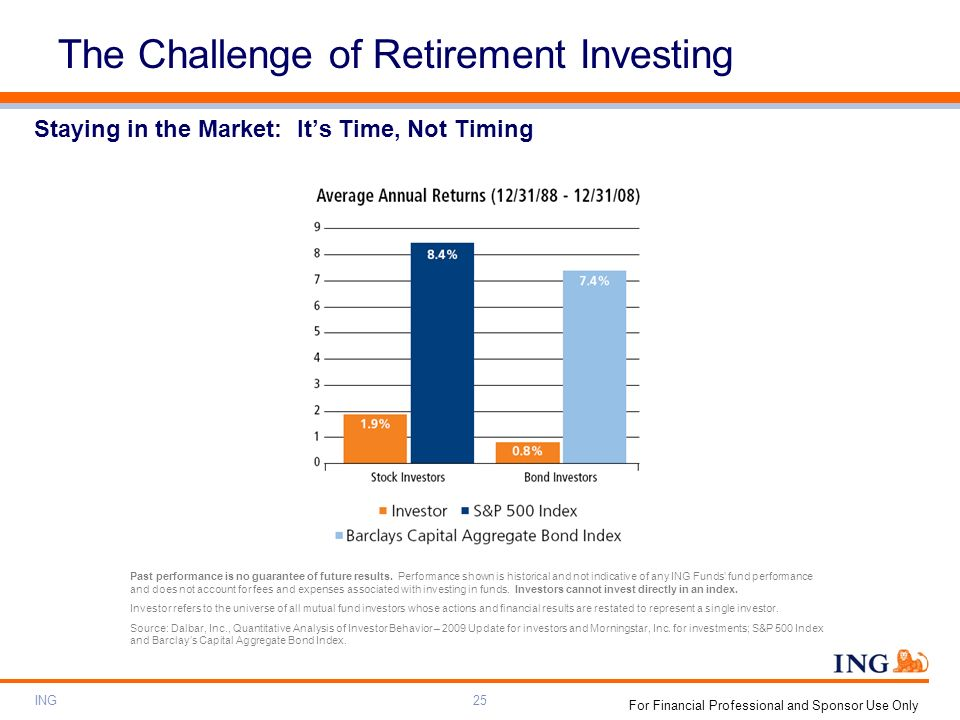 The Challenge of Retirement Investing