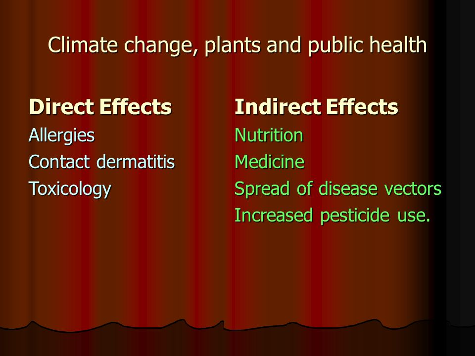 Climate change, plants and public health