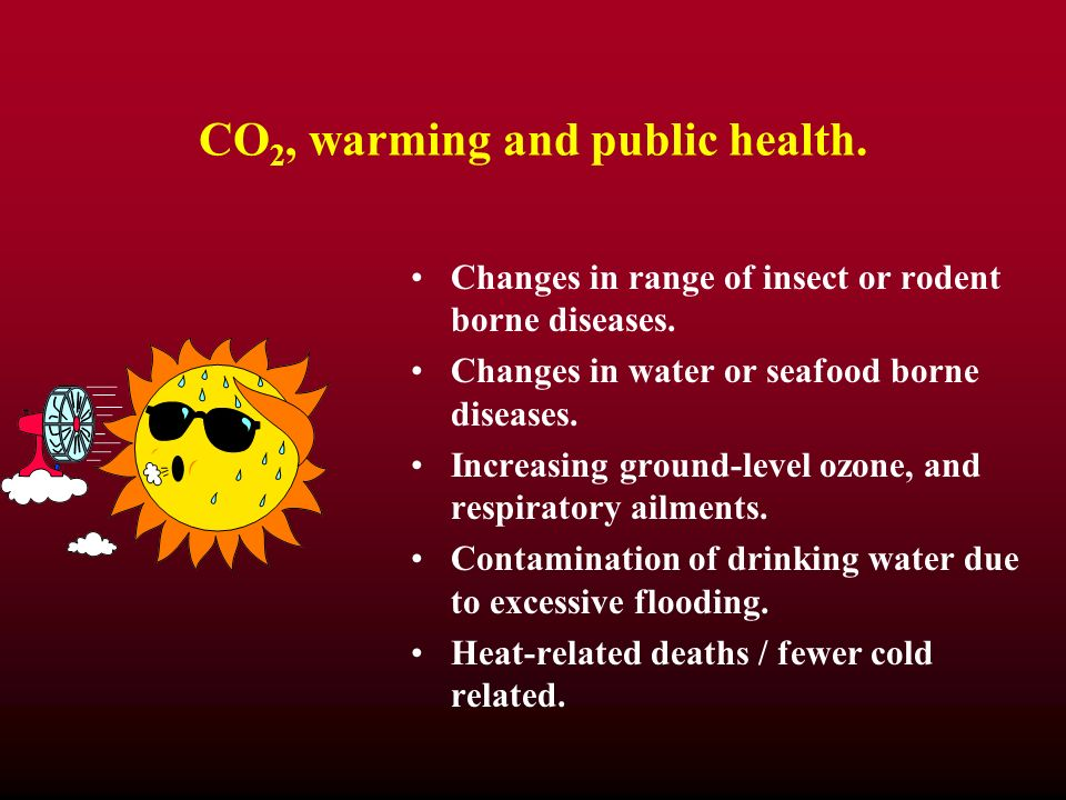 CO2, warming and public health.