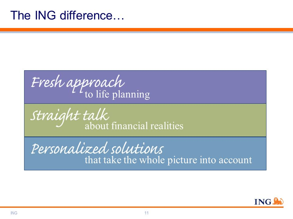 The ING difference… to life planning about financial realities