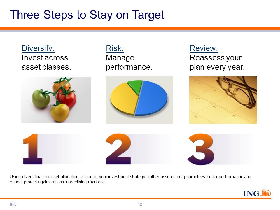 Three Steps to Stay on Target