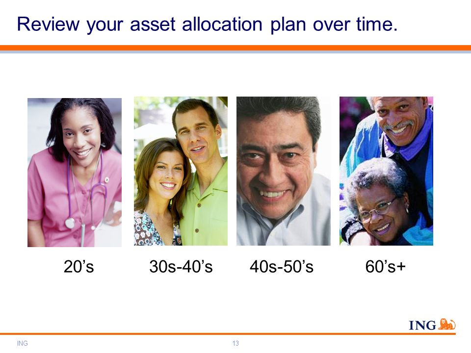 Review your asset allocation plan over time.