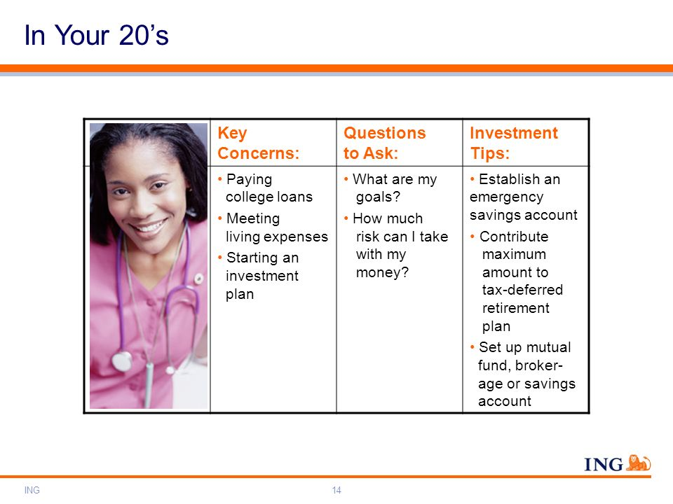 In Your 20's Key Concerns: Questions to Ask: Investment Tips: