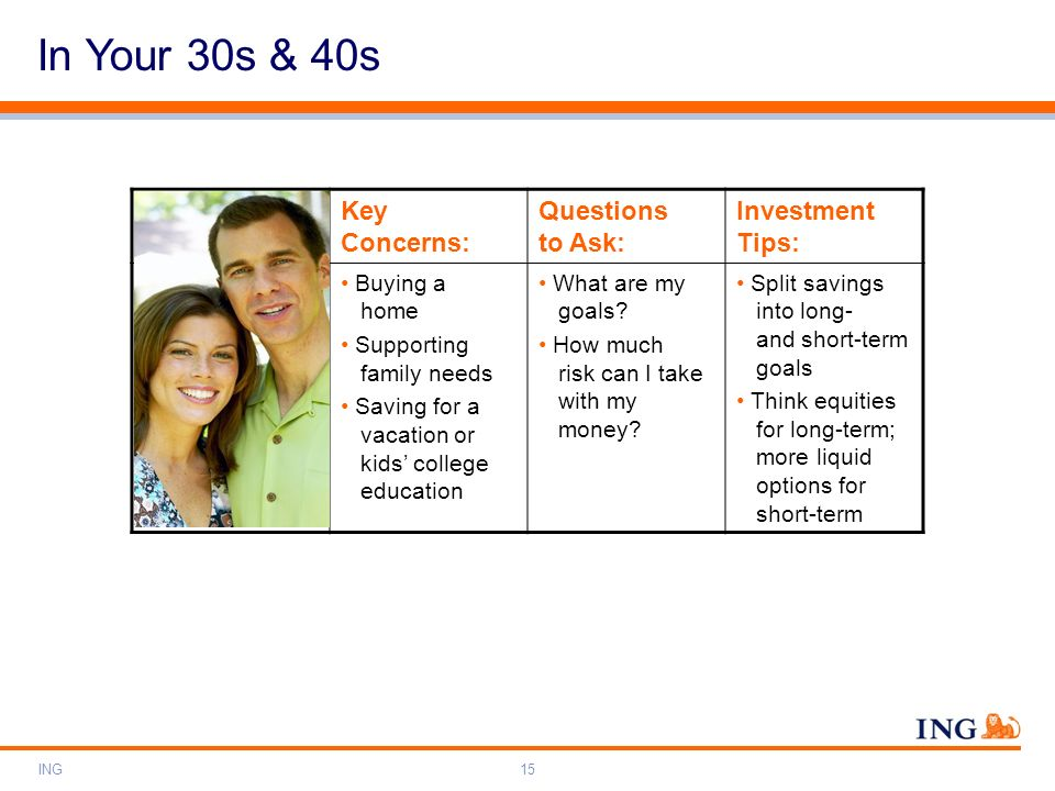 In Your 30s & 40s Key Concerns: Questions to Ask: Investment Tips: