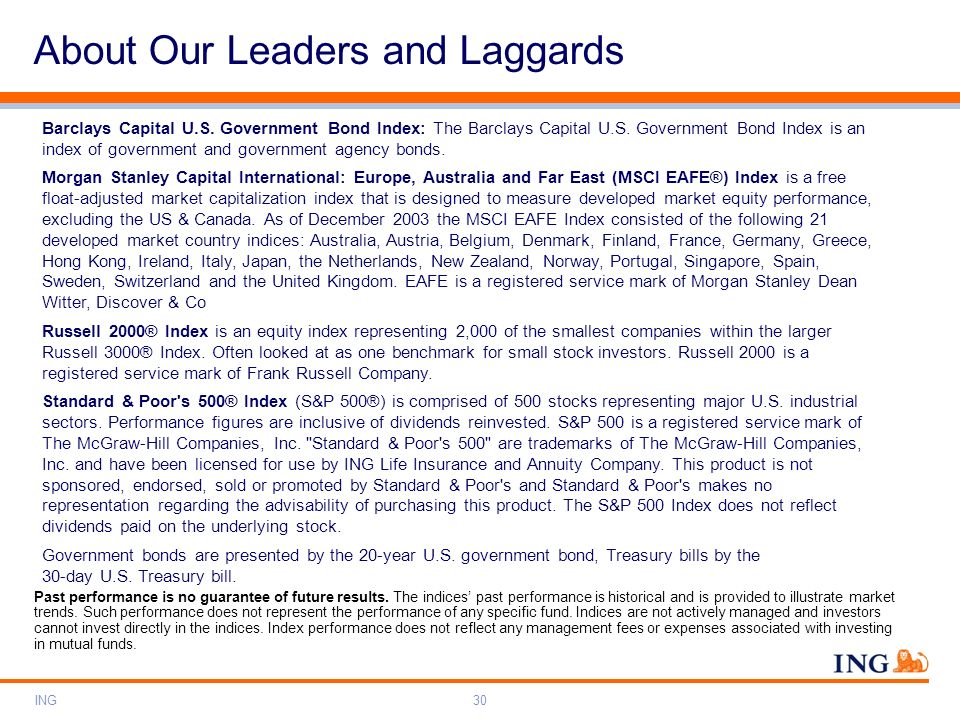 About Our Leaders and Laggards
