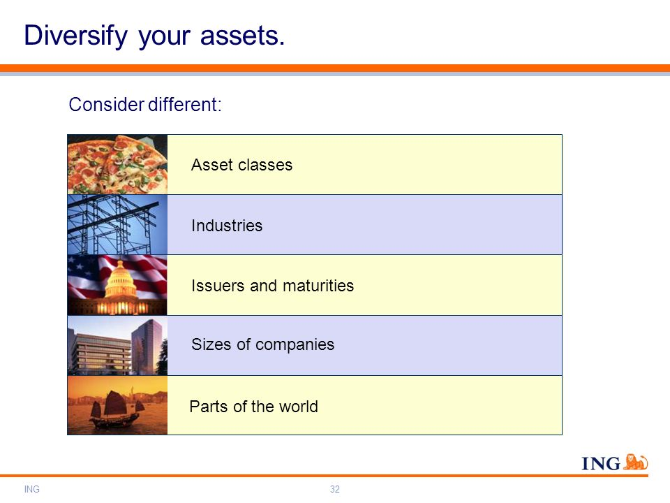 Diversify your assets. Consider different: Asset classes Industries