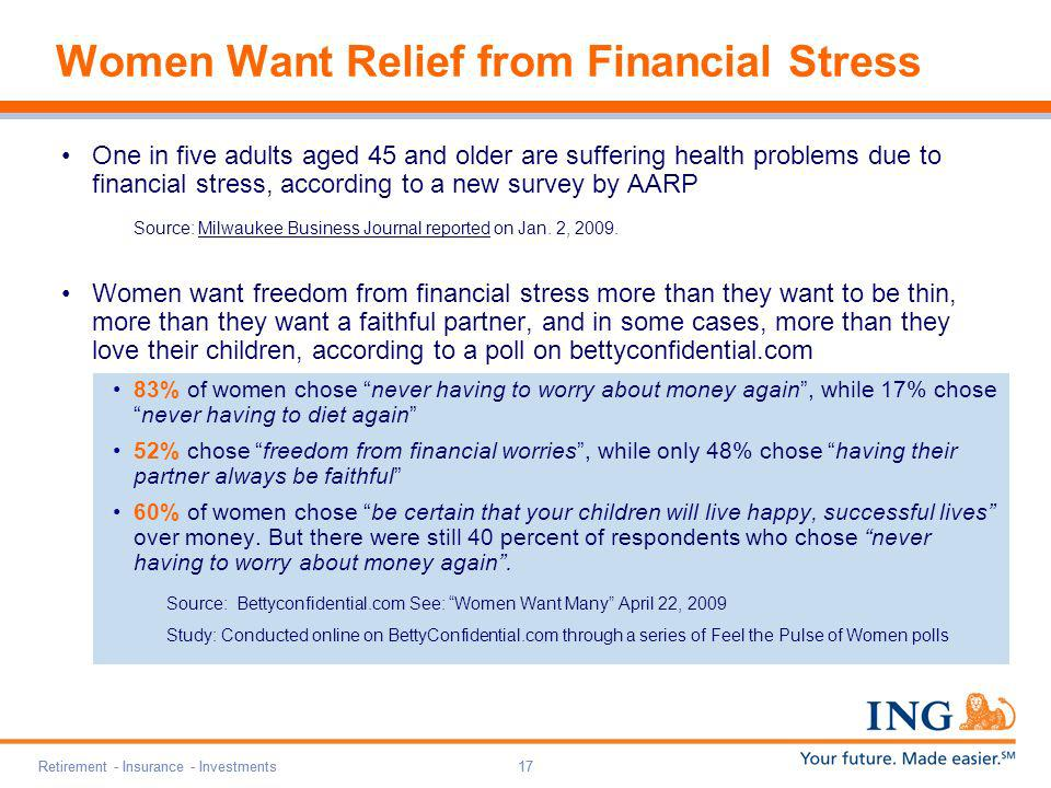 Women Want Relief from Financial Stress