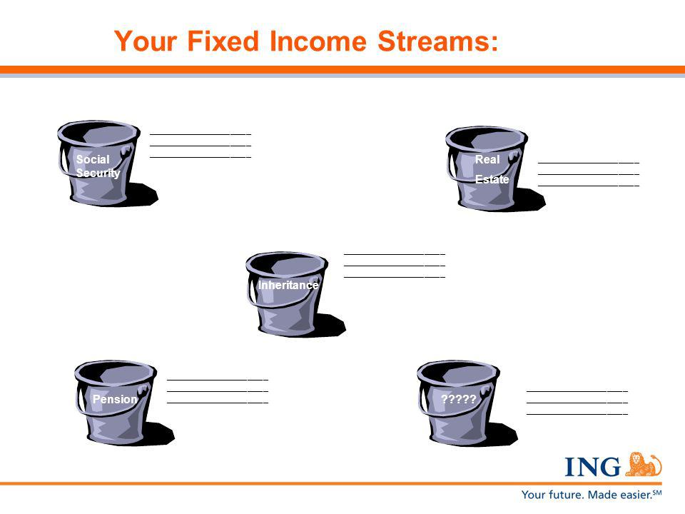 Your Fixed Income Streams: