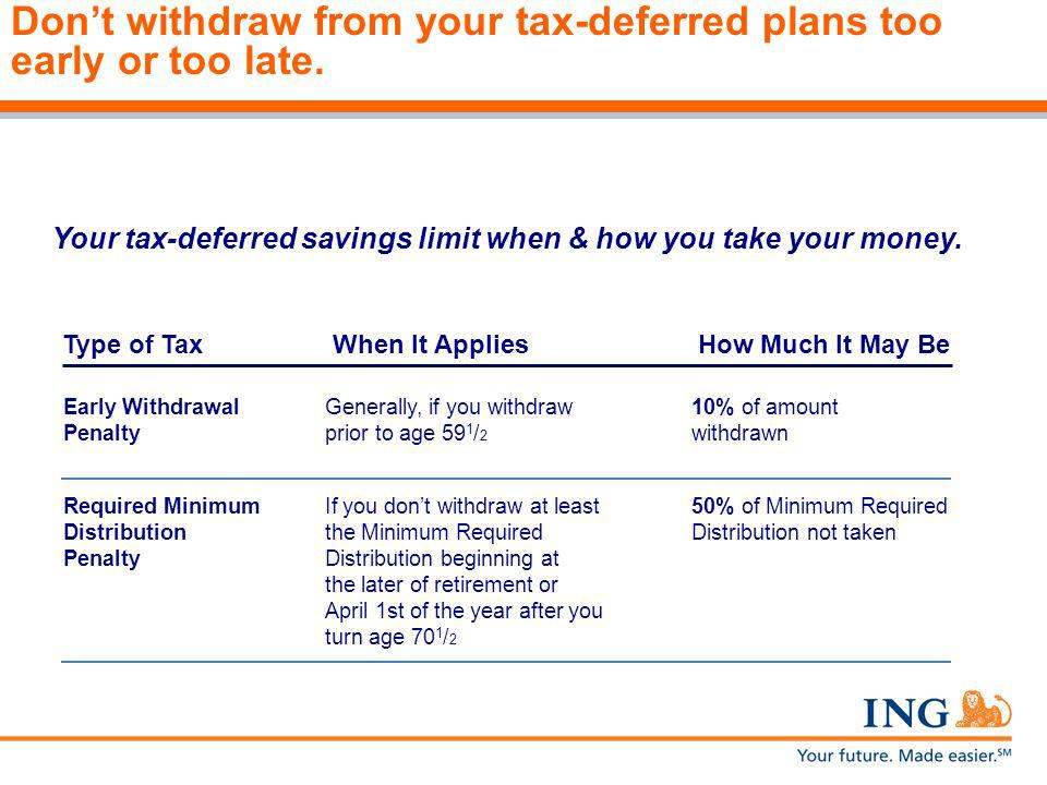 Don't withdraw from your tax-deferred plans too early or too late.