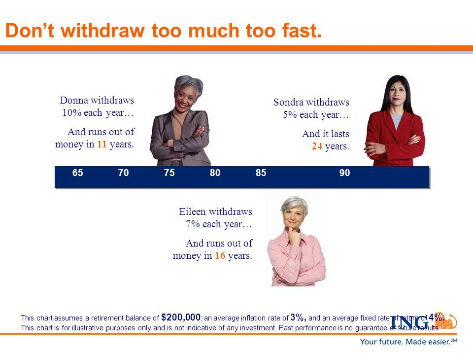 Don't withdraw too much too fast.