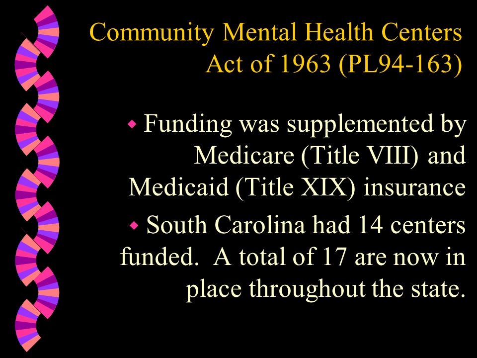 Community Mental Health Centers Act of 1963 (PL94-163)