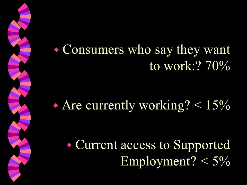 Consumers who say they want to work: 70%