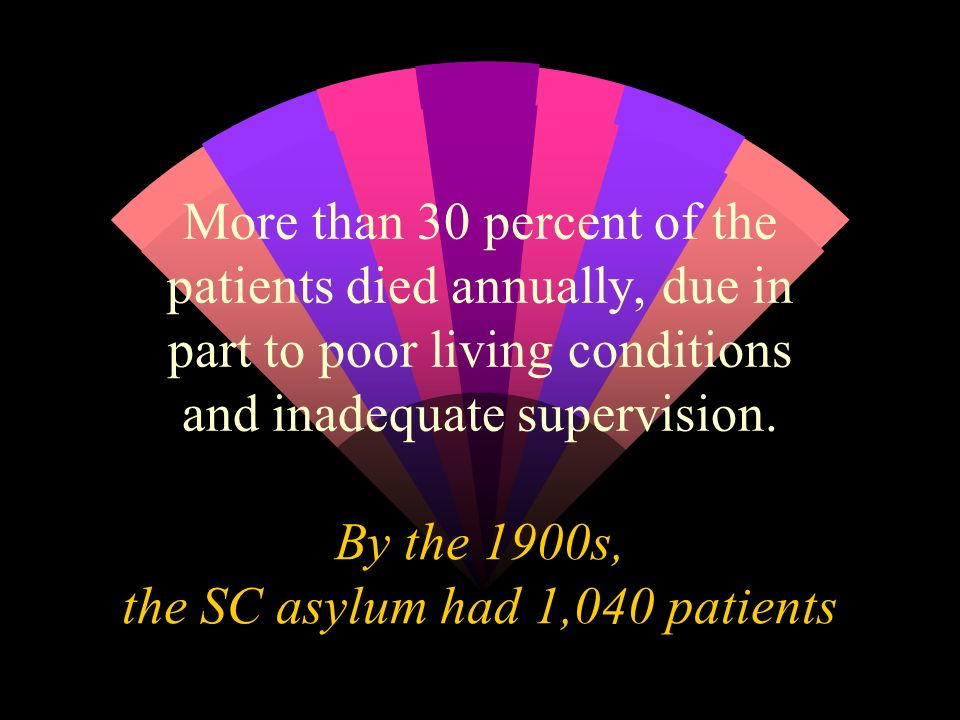 By the 1900s, the SC asylum had 1,040 patients