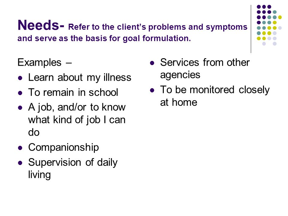 Needs- Refer to the client's problems and symptoms and serve as the basis for goal formulation.