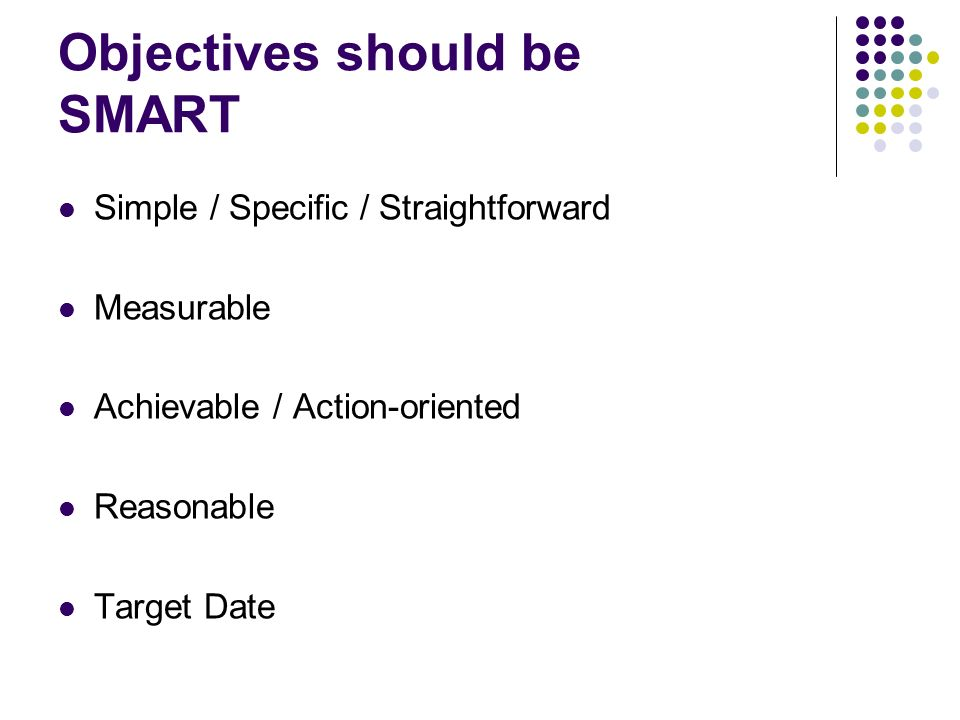 Objectives should be SMART