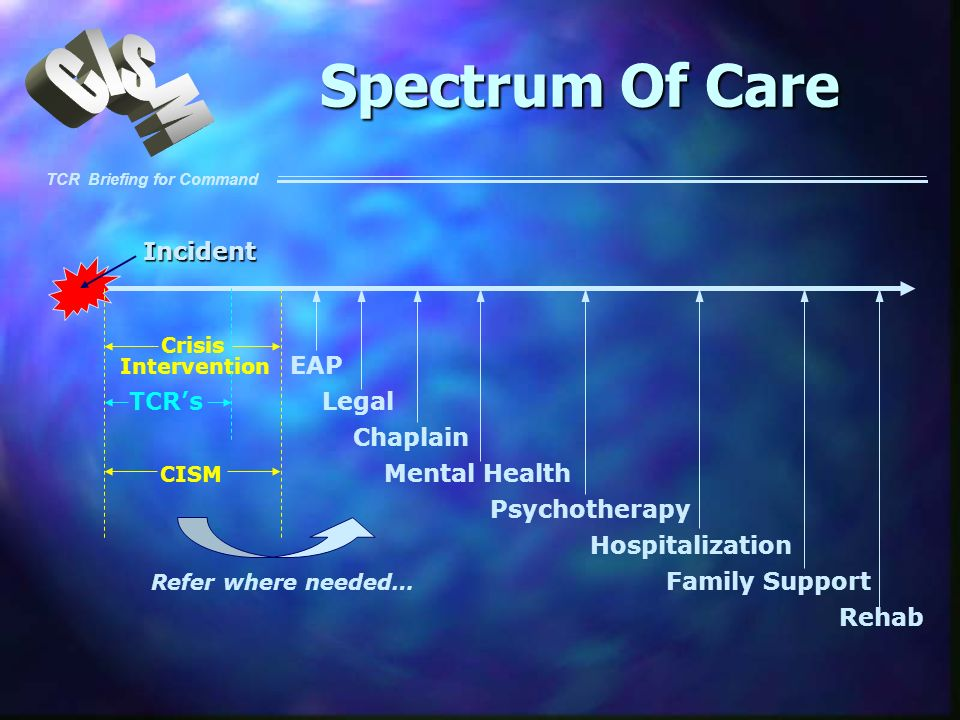 Spectrum Of Care Incident Crisis Intervention EAP TCR's Legal