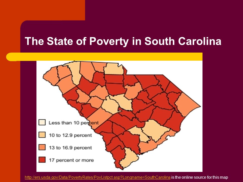 The State of Poverty in South Carolina