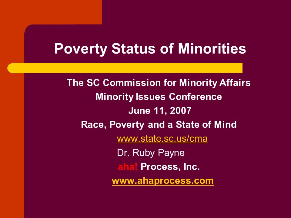 Poverty Status of Minorities