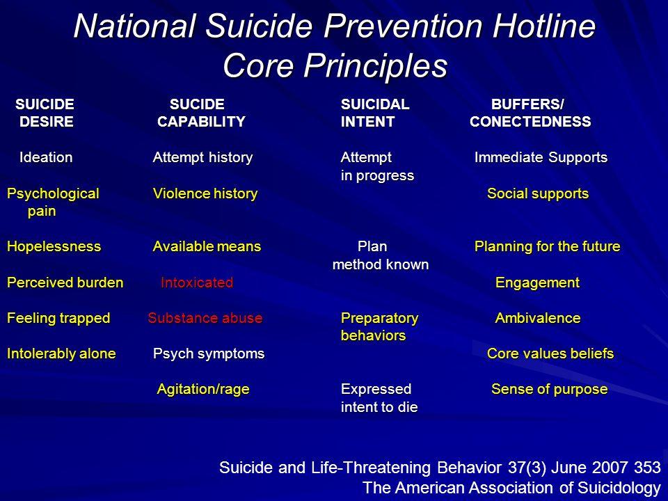 National Suicide Prevention Hotline Core Principles