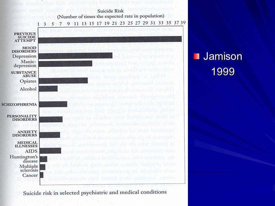 Jamison 1999