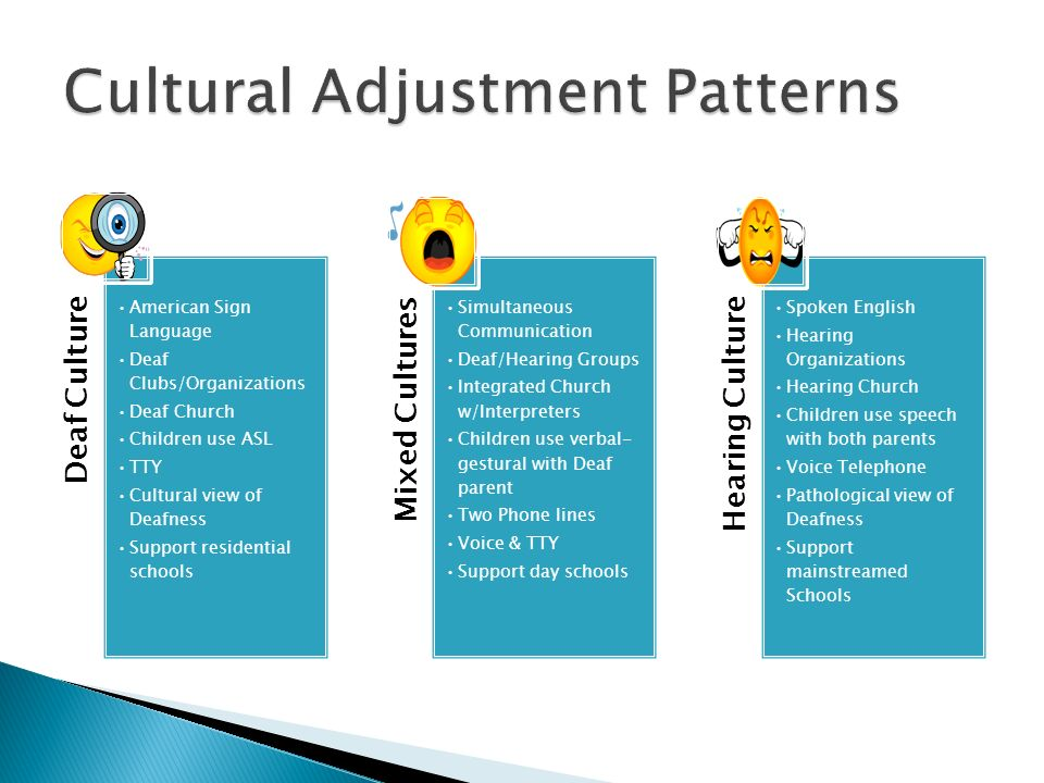 Cultural Adjustment Patterns