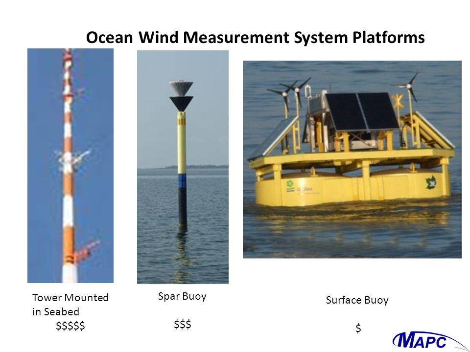 Ocean Wind Measurement System Platforms