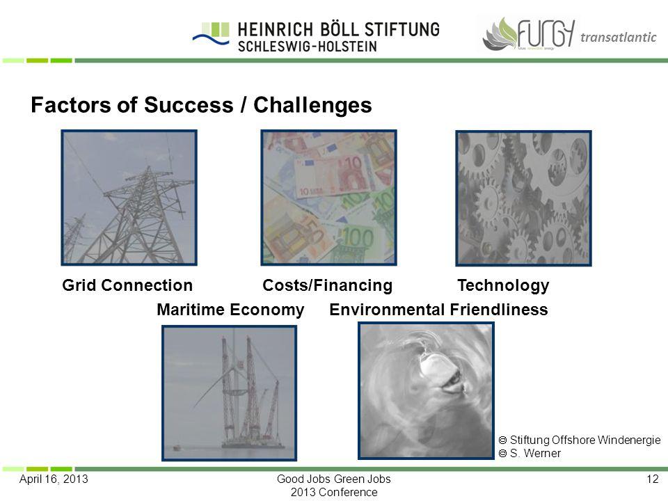 Factors of Success / Challenges
