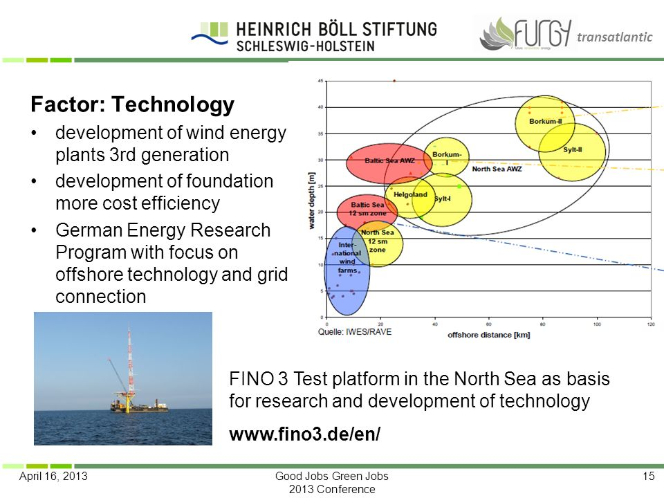 Factor: Technology development of wind energy plants 3rd generation