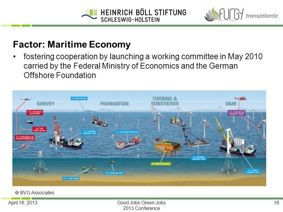 Factor: Maritime Economy