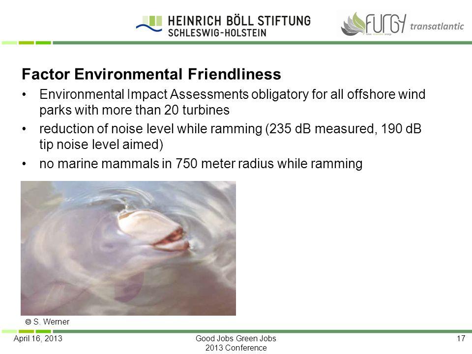 Factor Environmental Friendliness