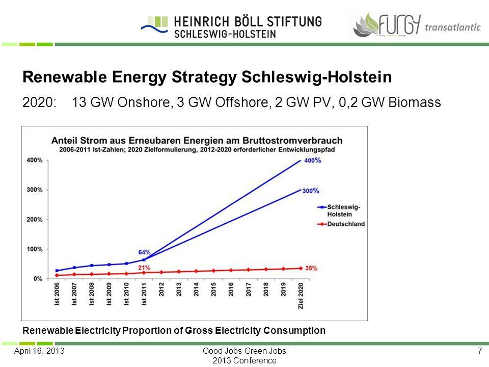 Renewable Energy Strategy Schleswig-Holstein