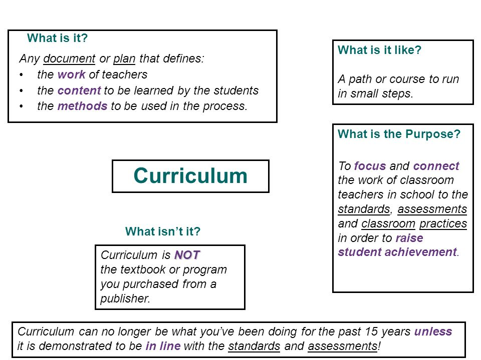 Curriculum What is it What is it like