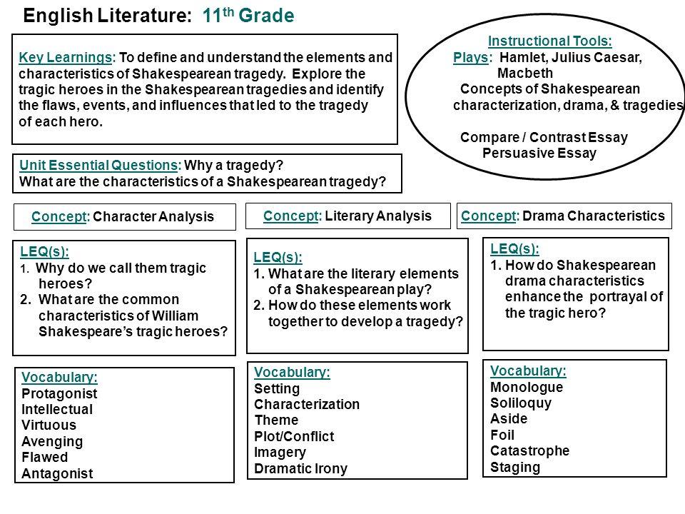 shakespeare literary analysis