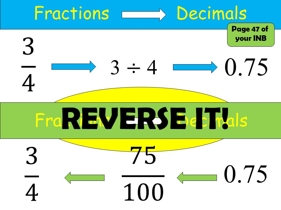 5.1 Rational Numbers. - ppt download