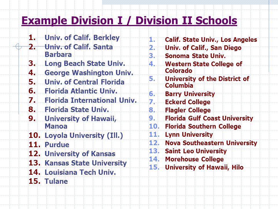 Example Division I / Division II Schools