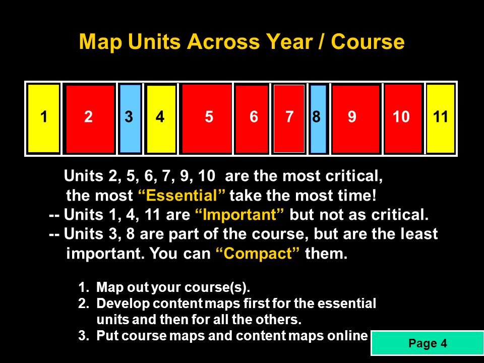 Map Units Across Year / Course