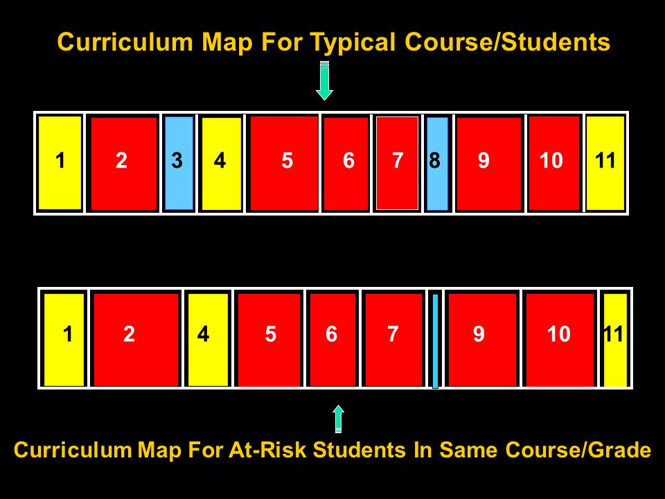 Curriculum Map For Typical Course/Students