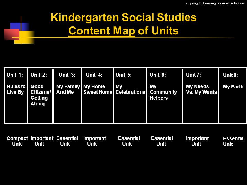 Kindergarten Social Studies Content Map of Units