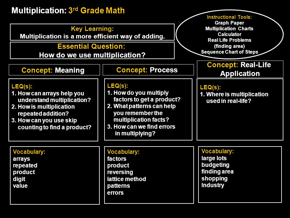 Excellent Learning 3rd Grade Math Contemporary - Math Worksheets ...