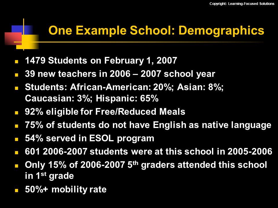 One Example School: Demographics