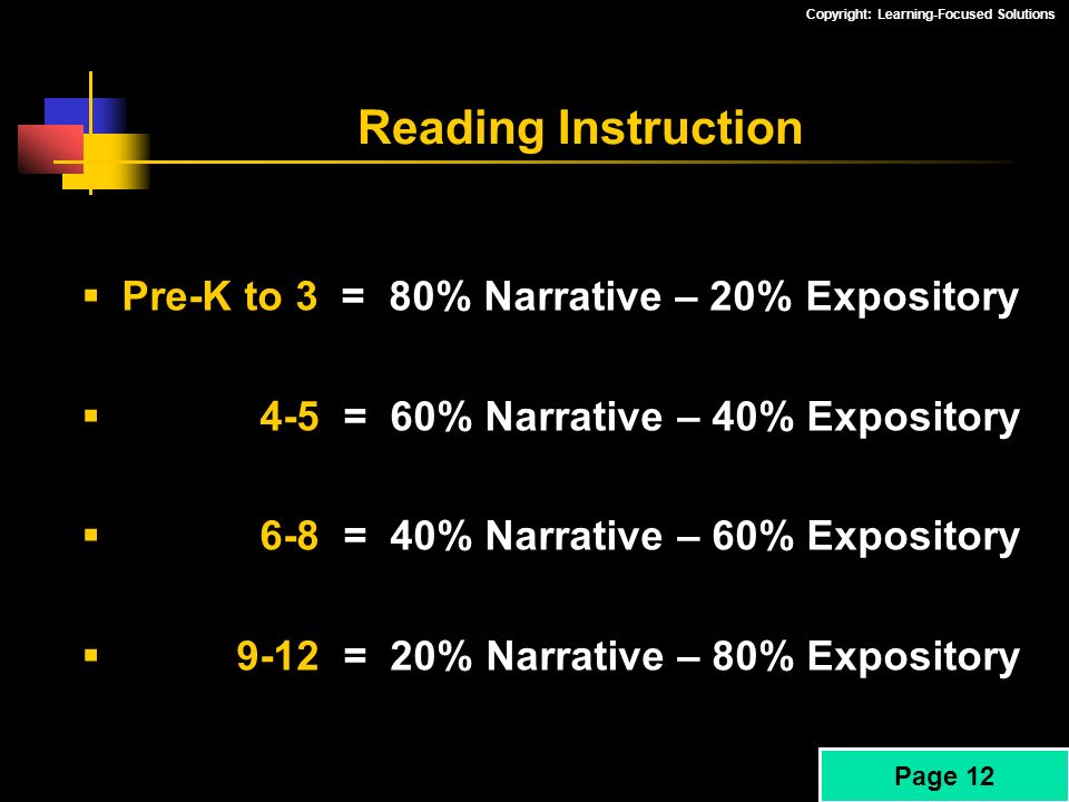 Reading Instruction Pre-K to 3 = 80% Narrative – 20% Expository