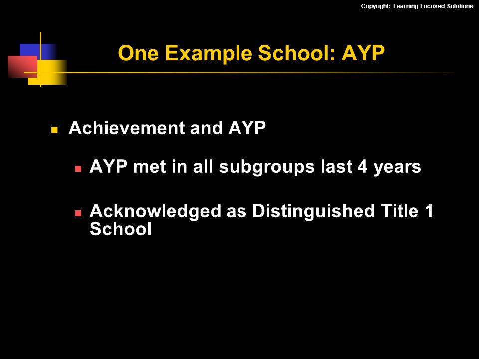 One Example School: AYP