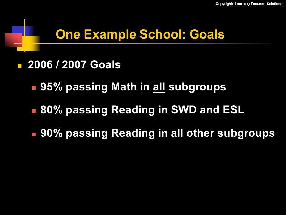 One Example School: Goals
